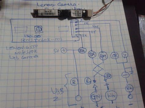 reuse  laptop webcam  steps