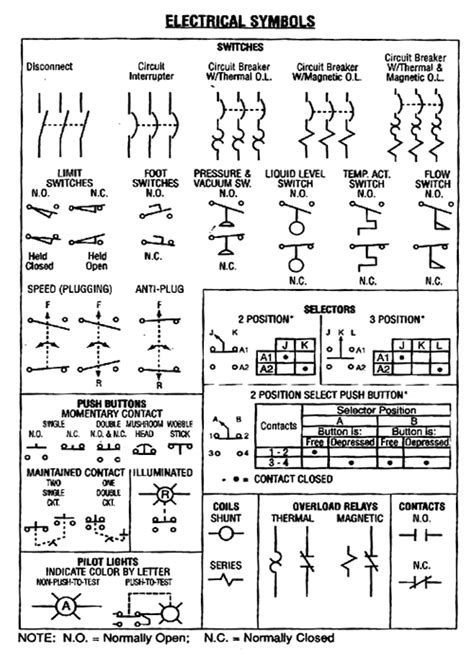 electrical schematic symbols tech tips salons workshop tools