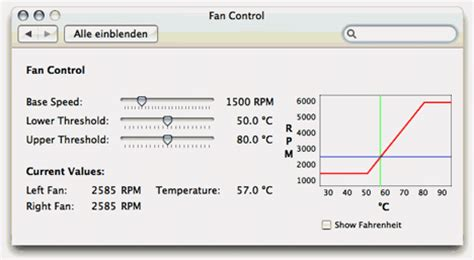 fan speed control software modify adjust and control fan speed and temperature of