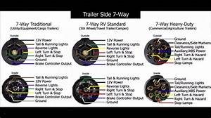 4 Way Trailer Wiring Diagram 3681 Archivolepe Es