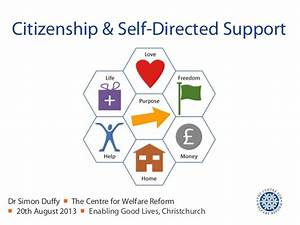 Citizenship & Self-Directed Support