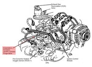 similiar 2000 bu engine keywords moreover 2000 chevy bu engine diagram likewise chevy 3 1 v6 engine