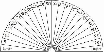 Dowsing Chart Percentage Pendulum Board Pieces Tarot