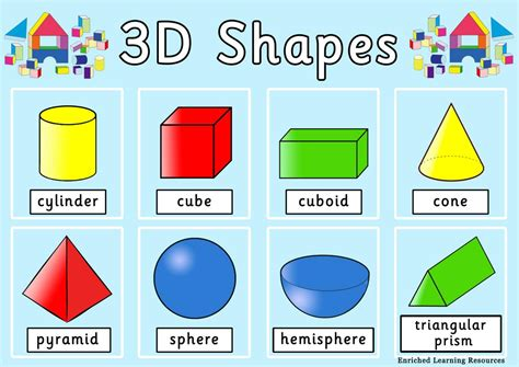 3d Shapes : 2d/3d Shapes/colour/number Childminder Early Years