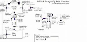 Dragonfly Fuel System - Photo Viewer