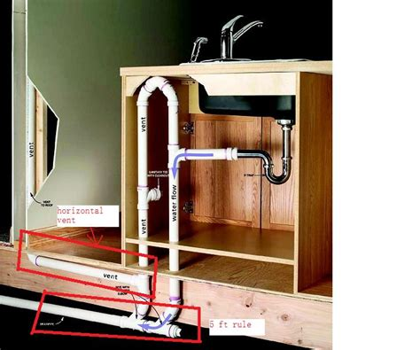 how to connect kitchen sink plumbing venting page 5 plumbing zone professional plumbers forum 8598
