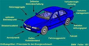 Gesamtenergiebedarf Berechnen : 2 liter auto ~ Themetempest.com Abrechnung