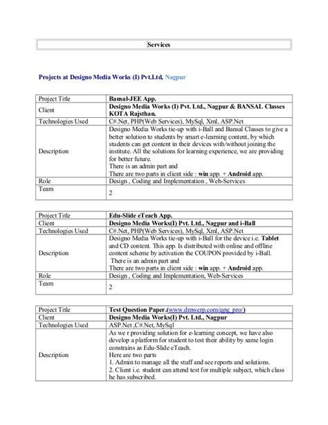 shrikant bhongade dot net resume