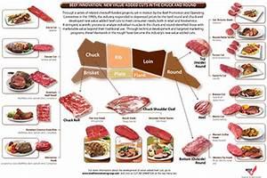 Beef Innovation 405 Stampede
