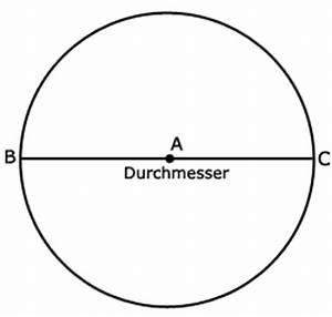 Aus Durchmesser Umfang Berechnen : tellerrock tabelle schneidern ~ Themetempest.com Abrechnung