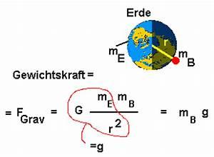 Gravitationsbeschleunigung Berechnen : abnahme der gravitationskraft mit der entfernung ~ Themetempest.com Abrechnung