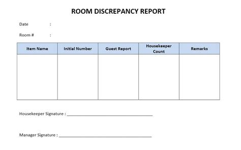 Shift Report Template. Nurse Brain Sheet_new_shift_report