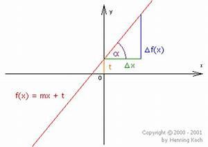 Steigungen Berechnen : lineare funktionen rationale funktionen ~ Themetempest.com Abrechnung