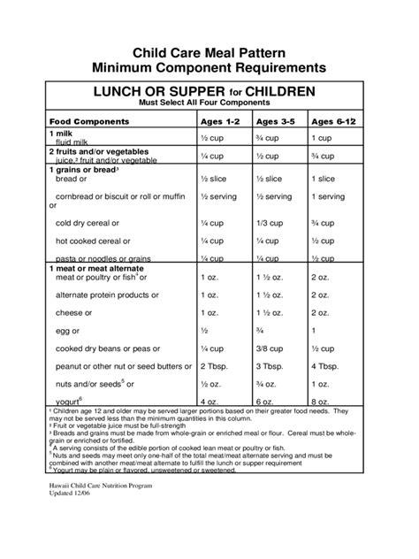 child care menu template menu template 2 free templates in pdf word excel