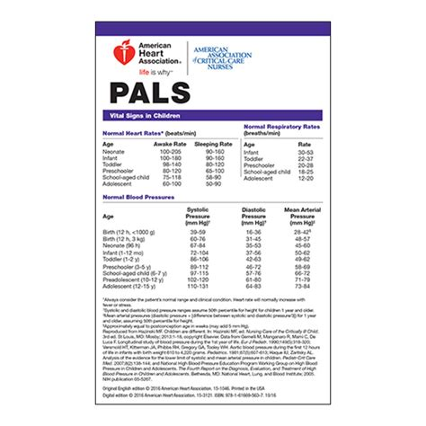 AHA PALS Pocket Reference Card WorldPoint®