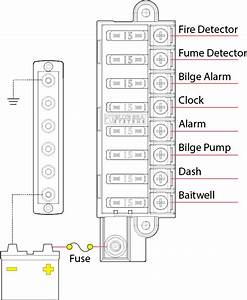 blue sea systems st blade compact 8 circuit fuse block With marine wiring block