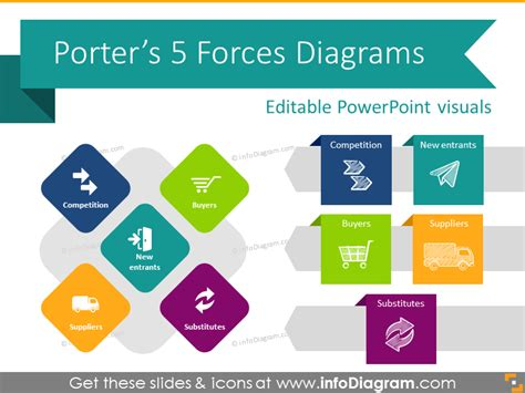creative porter forces model diagrams template