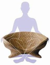 Rattan Meditation Chair Uk by 25 Best Ideas About Meditation Chair On