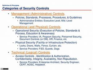 8 access control With physical access control policy template