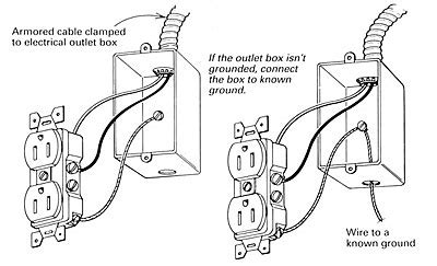 Upgrading Two Prong Outlets Fine Homebuilding