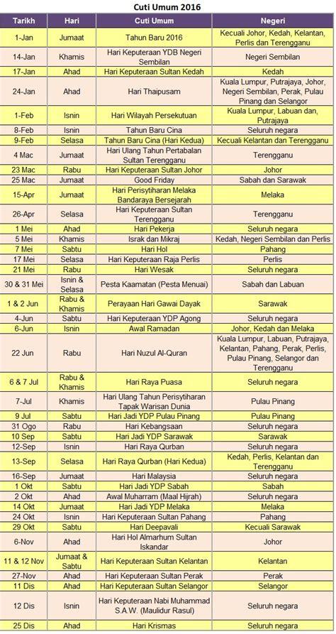 Tarikh perayaan & cuti sekolah 2021. ~~ketukan kekunci ini~~: Kalender Cuti Umum 2016 Malaysia ...