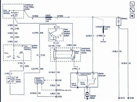 Free Chevy Express Wiring Schematics Forums