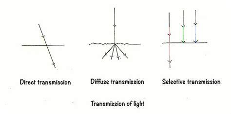 transmission of light 2006 v70 esituled volvo club eesti