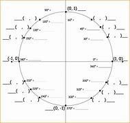 Unit Circle Worksheets - Switchconf