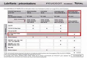 Entretien Périodique Peugeot 208 : huile pour 1 2 puretech forum peugeot ~ Medecine-chirurgie-esthetiques.com Avis de Voitures