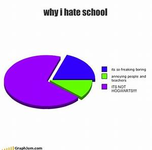 i hate school meme - 28 images - why i hate school by ...