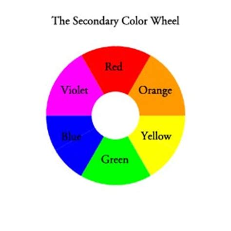 what are the secondary colors secondary colours colors lesson