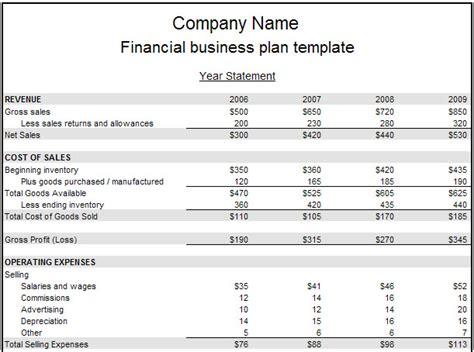 Startupdaddy business plan template costumepartyrun startup business plan template pdf hunecompanycom flashek Choice Image
