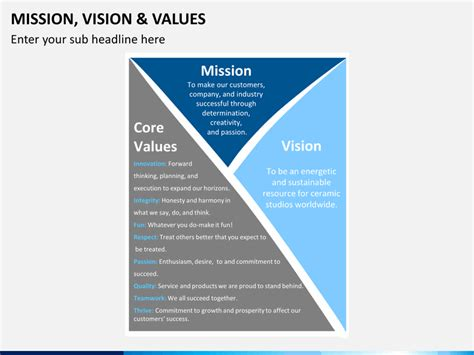 mission vision  values powerpoint template sketchbubble
