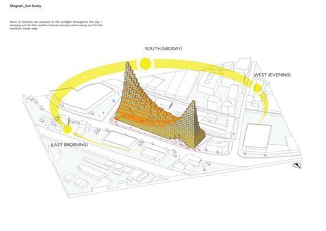 Garden Hill By Architects Of Invention « Inhabitat