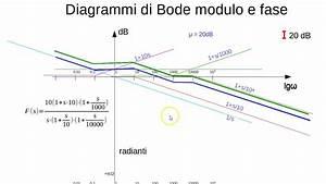 Diagrammi Di Bode E Stabilità