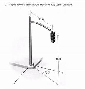 Solved  2  The Pole Supports A 22