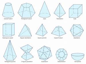 Solid Geometry Vector Stencils Library Design Elements