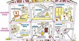 Piece De La Maison En Anglais : la maison le fran ais ~ Preciouscoupons.com Idées de Décoration