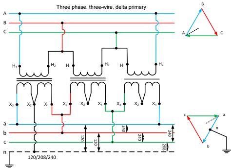 delta delta  phase transformer phasor diagram