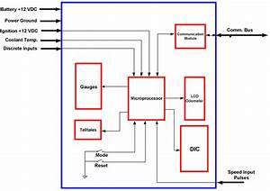 Designing A Vehicle Instrument Panel Cluster U2014a Case Study