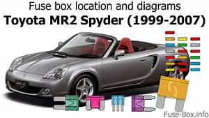 Fuse Box Location And Diagrams  Toyota Mr2 Spyder  1999