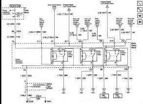 similiar 2000 chevy blazer transmission replacement keywords 2000 chevrolet blazer transmission wiring schematic blazer wiring