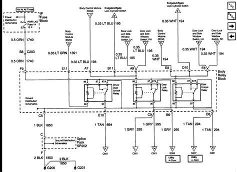 wiring diagram 2000 chevy blazer wiring diagram 2000