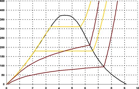 Water Diagram by Ch7 Lesson B Page 9 T S Diagram For Water