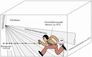 Wie Funktioniert Ein Bewegungsmelder : tierimmune bewegungsmelder alarmtechnik alexander gmbh ~ Frokenaadalensverden.com Haus und Dekorationen