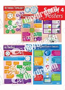 Networks Posters By Daydream Education