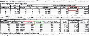 Zinsen Pro Monat Berechnen : erkl rung heinen biege objekttabelle ~ Themetempest.com Abrechnung