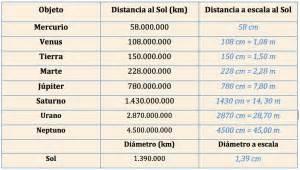 lade al mercurio medidas a escala m 225 s all 225 de ori 243 n