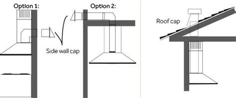range hoods  ventilation smartvradarcom