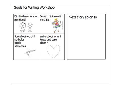 Joyful Learning In Kc Writing Workshop September Books